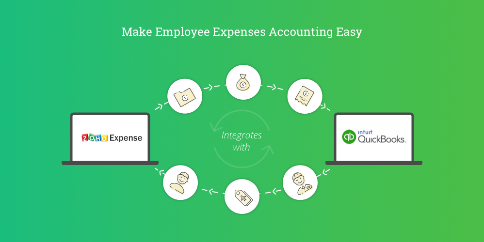 Zoho Expense integrates with QuickBooks Online - Ascent Business